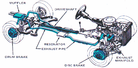 Exhaust Pipe Definition The Free Automotive Dictionary